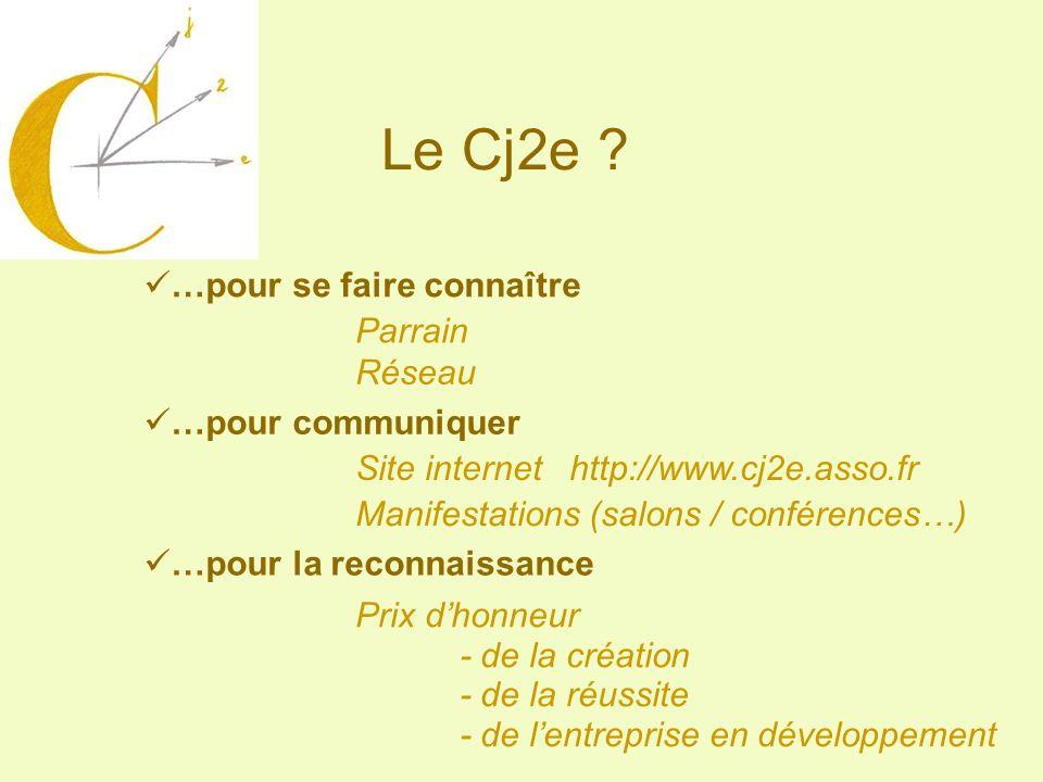 …pour se faire connaître …pour communiquer …pour la reconnaissance Parrain Réseau Site internet http://www.cj2e.asso.fr Manifestations (salons / confé