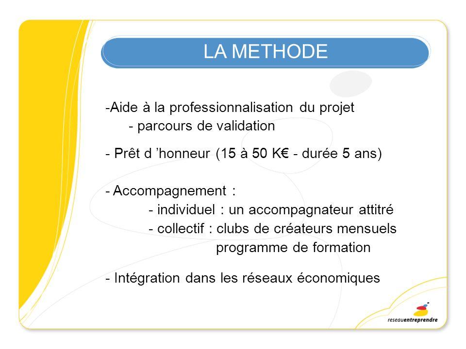 -Aide à la professionnalisation du projet - parcours de validation - Prêt d honneur (15 à 50 K - durée 5 ans) - Accompagnement : - individuel : un acc