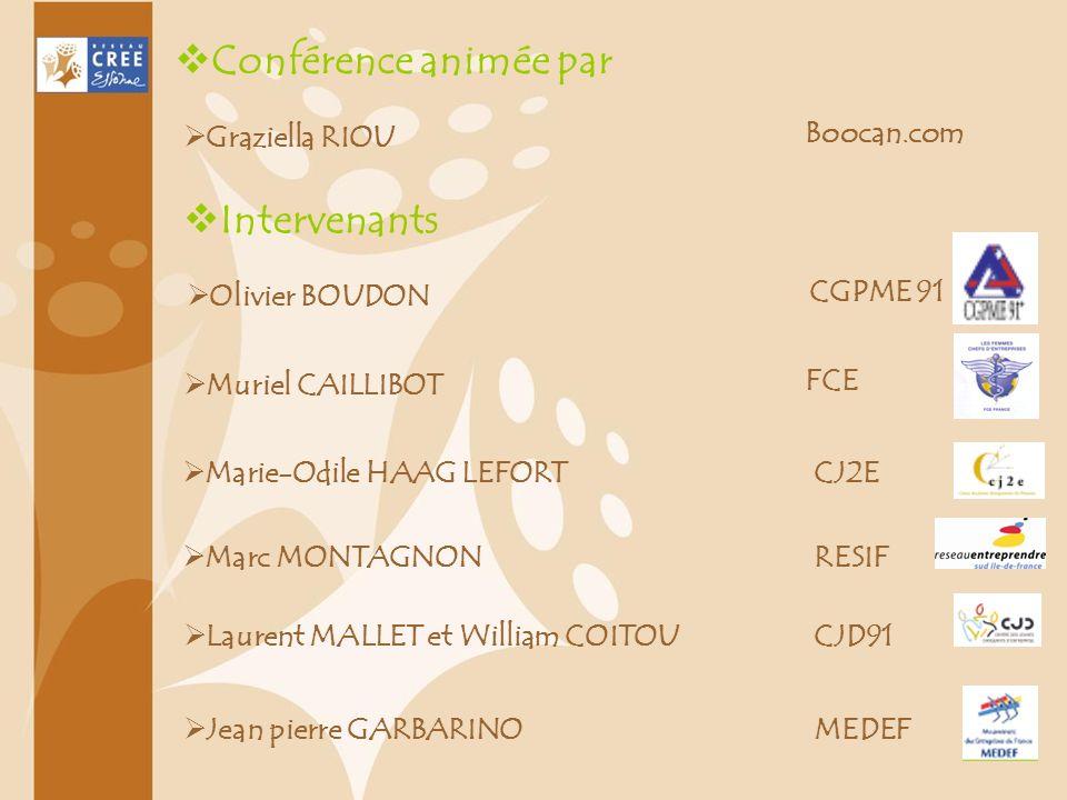 …pour se faire connaître …pour communiquer …pour la reconnaissance Parrain Réseau Site internet http://www.cj2e.asso.fr Manifestations (salons / conférences…) Prix dhonneur - de la création - de la réussite - de lentreprise en développement Le Cj2e ?