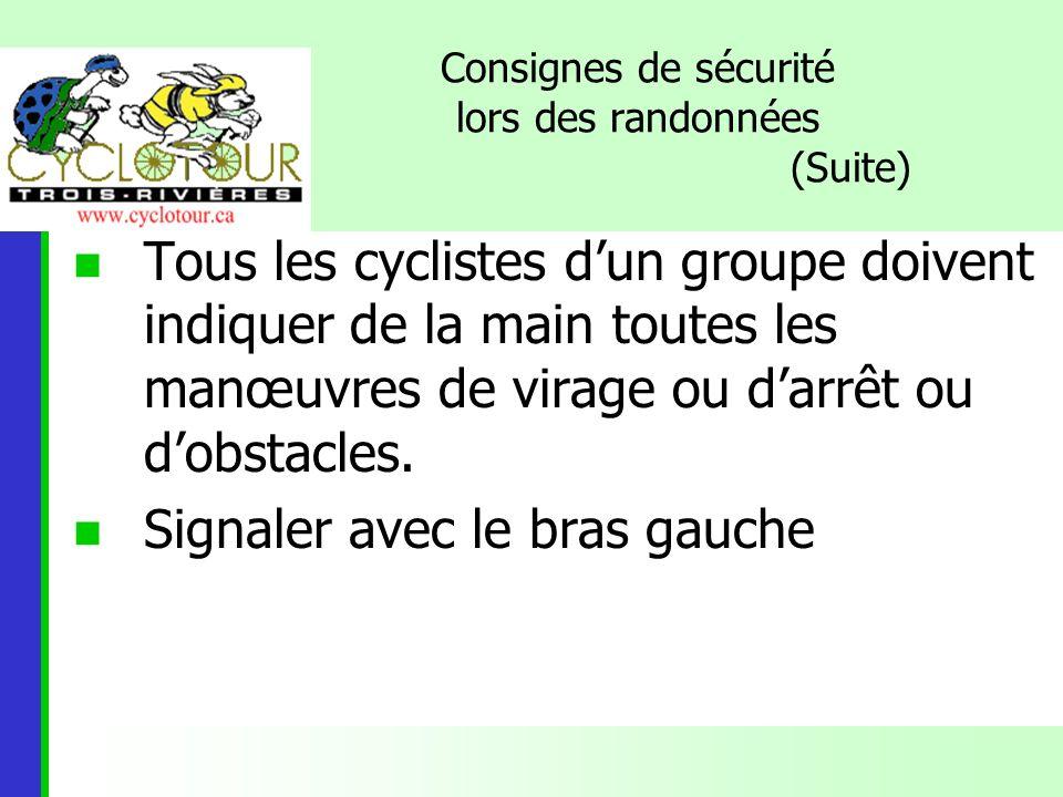 Rôle et responsabilités dun serre-file Contrôler la zone arrière Informer les cyclistes des : obstacles à venir (circulation auto, animal, etc.) cyclistes en difficulté ou qui décrochent du peloton garder une distance sécuritaire entre les vélos