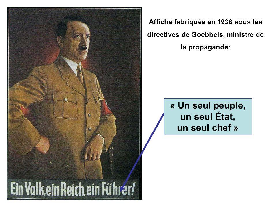 Congrès annuel du parti nazi à Nuremberg Mise en scènes grandioses montrant un peuple discipliné sous lautorité de son chef.