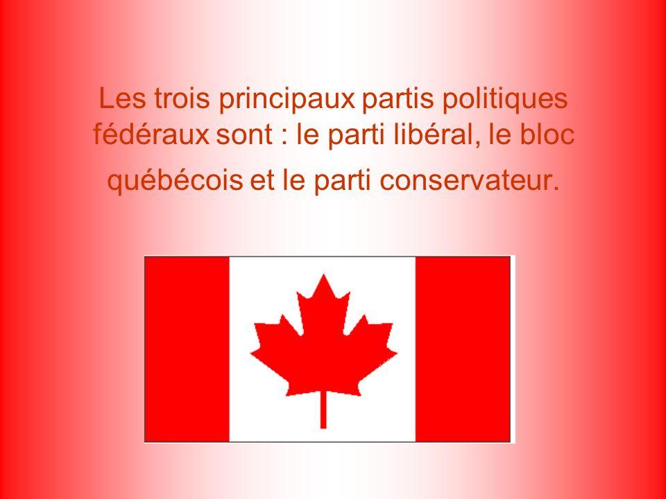 Les trois principaux partis politiques fédéraux sont : le parti libéral, le bloc québécois et le parti conservateur.