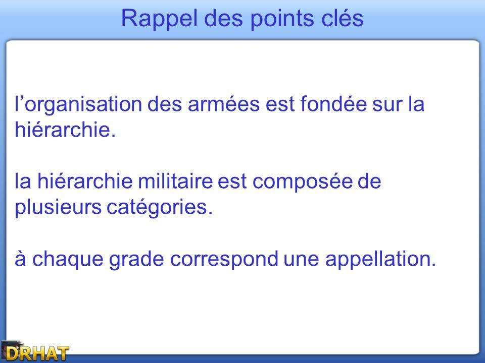 Rappel des points clés lorganisation des armées est fondée sur la hiérarchie. la hiérarchie militaire est composée de plusieurs catégories. à chaque g