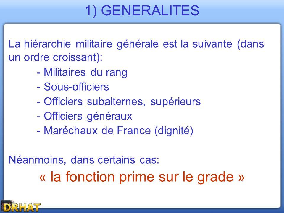 La hiérarchie militaire générale est la suivante (dans un ordre croissant): - Militaires du rang - Sous-officiers - Officiers subalternes, supérieurs