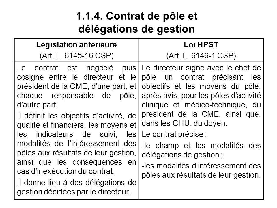 1.1.4. Contrat de pôle et délégations de gestion Législation antérieure (Art.
