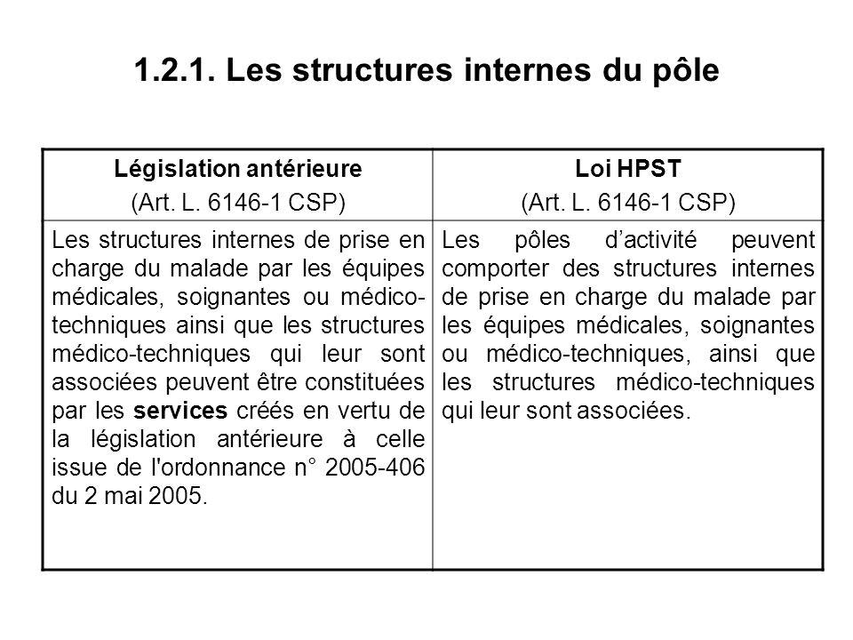 1.2.1. Les structures internes du pôle Législation antérieure (Art.