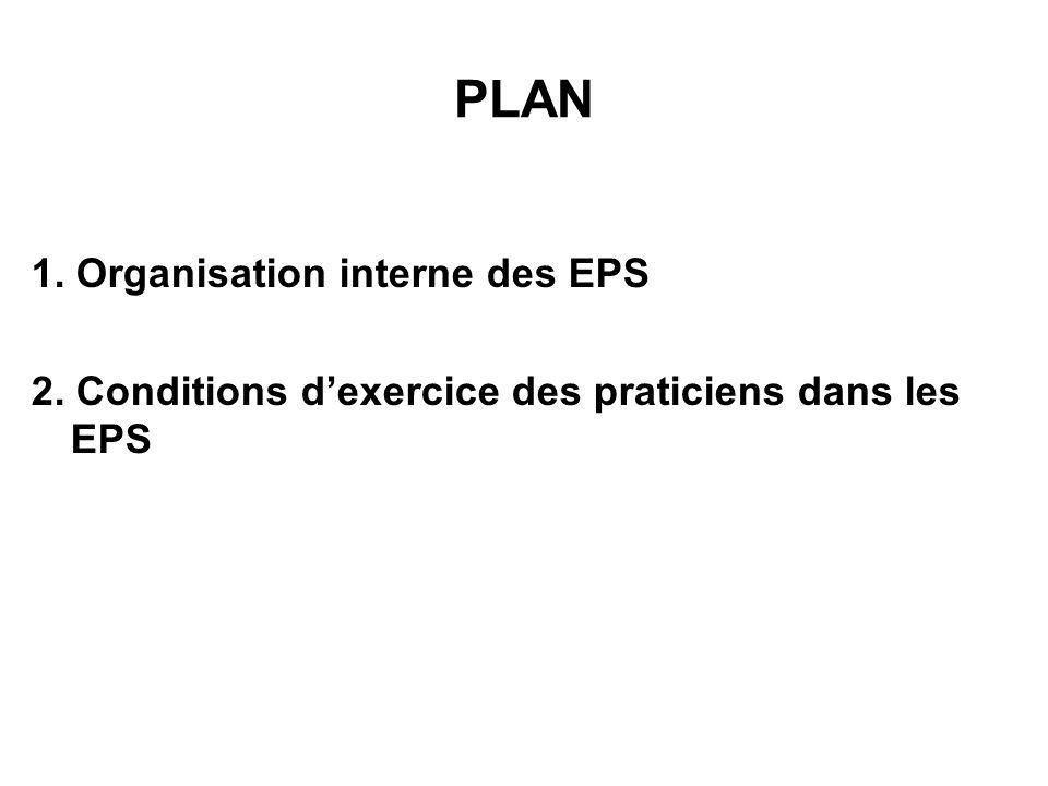 PLAN 1. Organisation interne des EPS 2. Conditions dexercice des praticiens dans les EPS