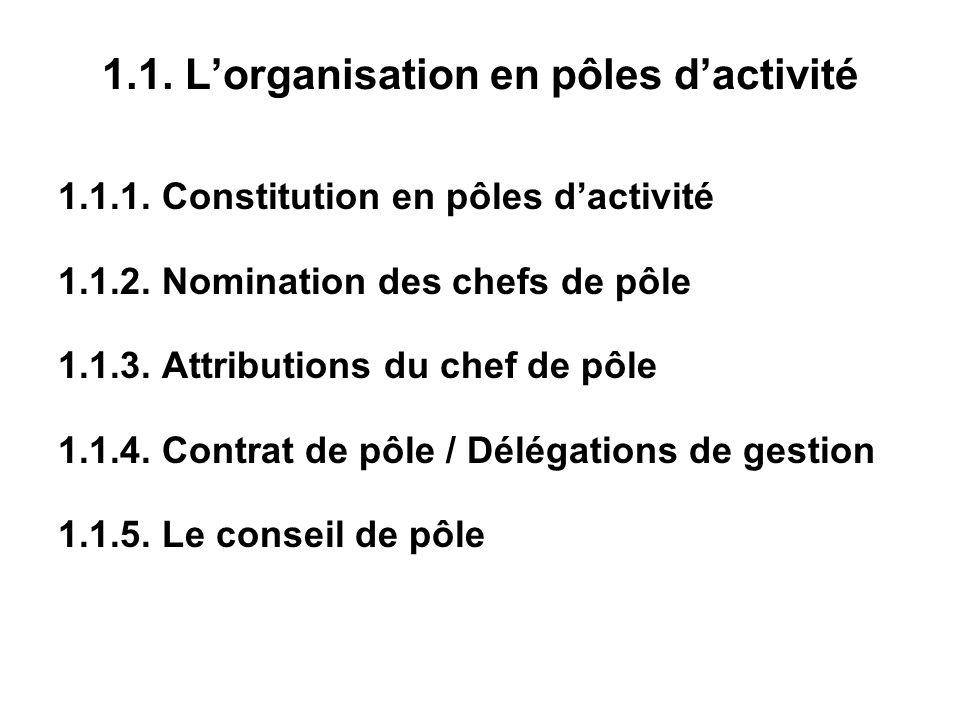 1.1. Lorganisation en pôles dactivité 1.1.1. Constitution en pôles dactivité 1.1.2.