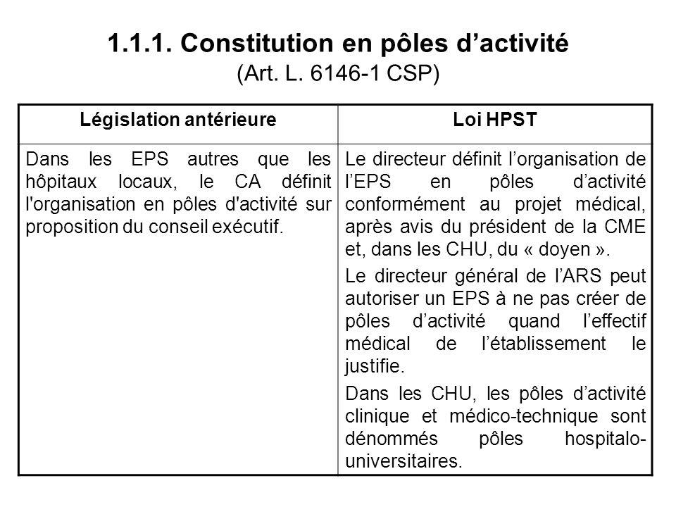 1.1.1. Constitution en pôles dactivité (Art. L.