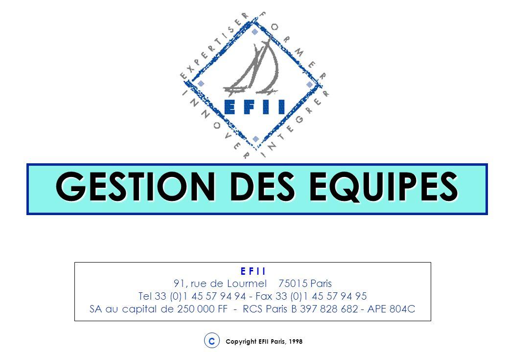 Copyright EFII Paris, 1998 C NOTION L équipe En charge de : S assurer la définition des besoins Analyser le processus (dossier de spécifications) Choisir les règles de gestion Décider des techniques de gestion de projet Rendre compte au chef de projet Piloter les experts Piloter les ressources