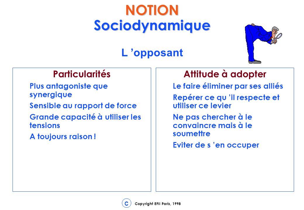 Copyright EFII Paris, 1998 C NOTION Sociodynamique Particularités Plus antagoniste que synergique Sensible au rapport de force Grande capacité à utiliser les tensions A toujours raison .