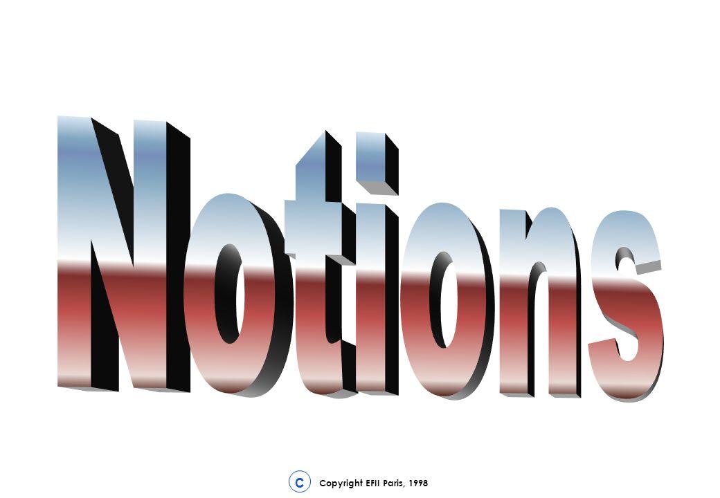 Copyright EFII Paris, 1998 C NOTION Etablir les critères de réussite OBJECTIFSSUBJECTIFS VISIBLES Déclarés, discutés Coût, Qualité, TempsCommunication moyens de contrôle RESTES CACHES Délibérément ou par omission, importants Contraintes de budget connues ou prévisibles : échéances, dispo des ressources Préoccupation politiques : « Ne me faites pas d ombre… » PEUT APPARAÎTRE ULTERIEUREMENT inconnus, à deviner Crise due à une catastrophe naturelle, options connues par expérience Risques personnellement considérés par le client comme trop élevés