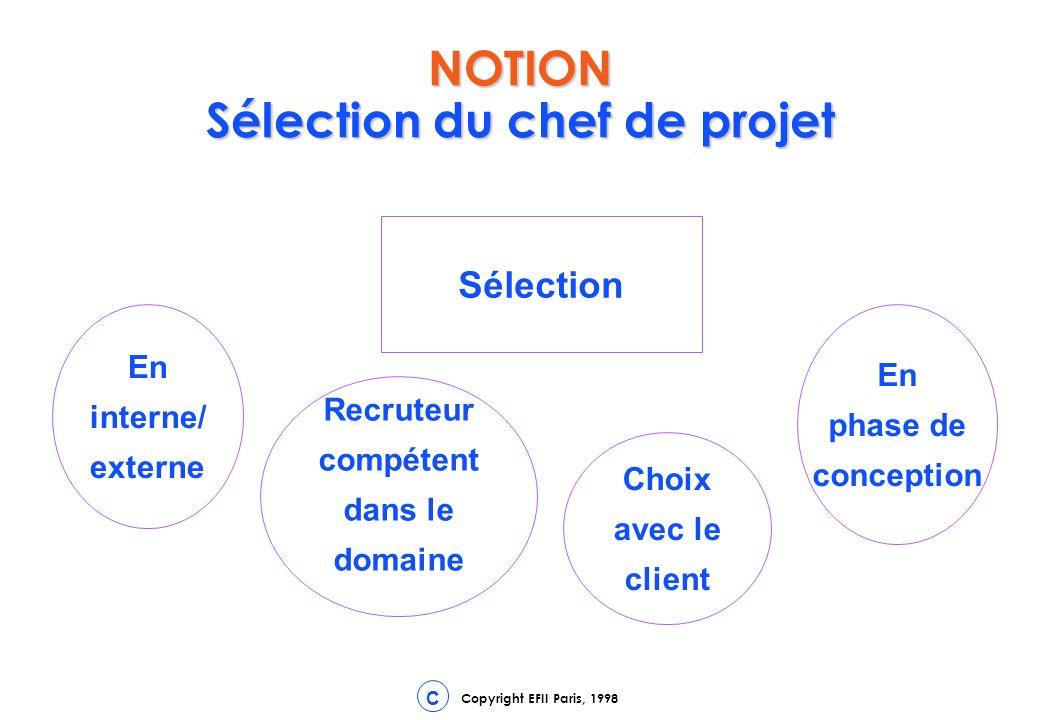 Copyright EFII Paris, 1998 C NOTION Sélection du chef de projet Sélection En interne/ externe Recruteur compétent dans le domaine Choix avec le client En phase de conception