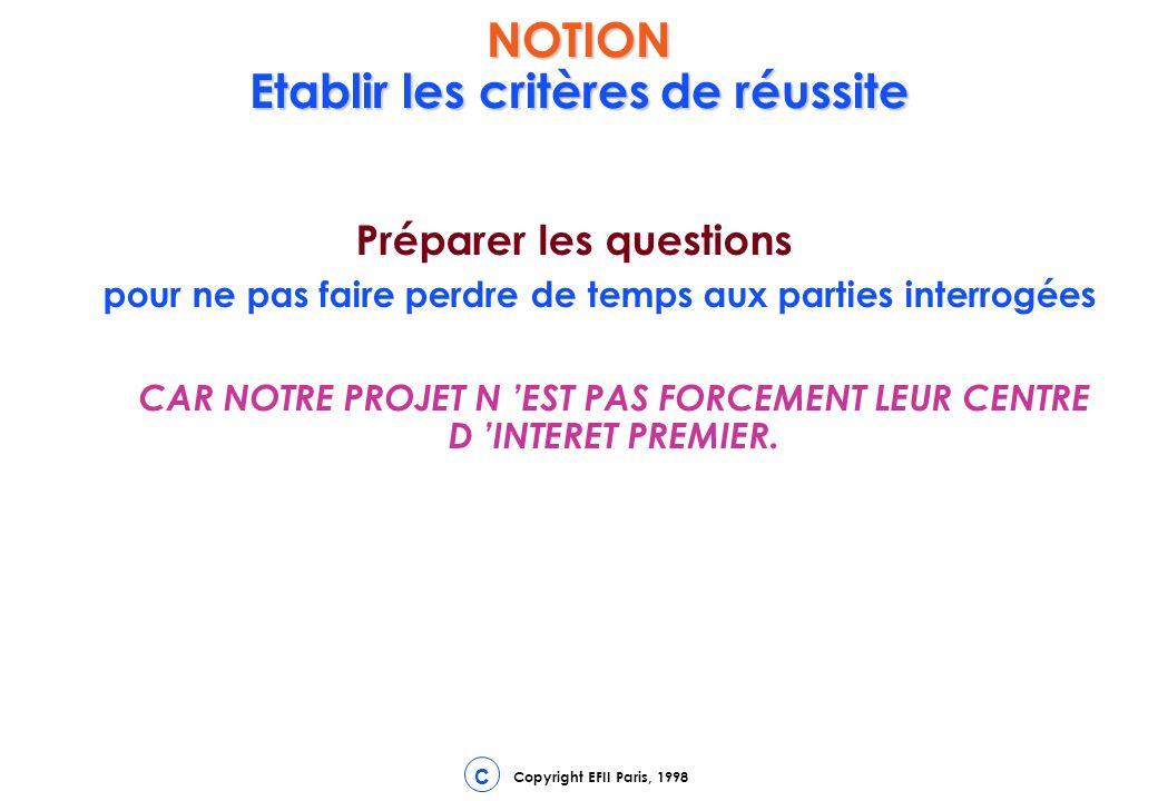 Copyright EFII Paris, 1998 C NOTION Etablir les critères de réussite Préparer les questions pour ne pas faire perdre de temps aux parties interrogées CAR NOTRE PROJET N EST PAS FORCEMENT LEUR CENTRE D INTERET PREMIER.