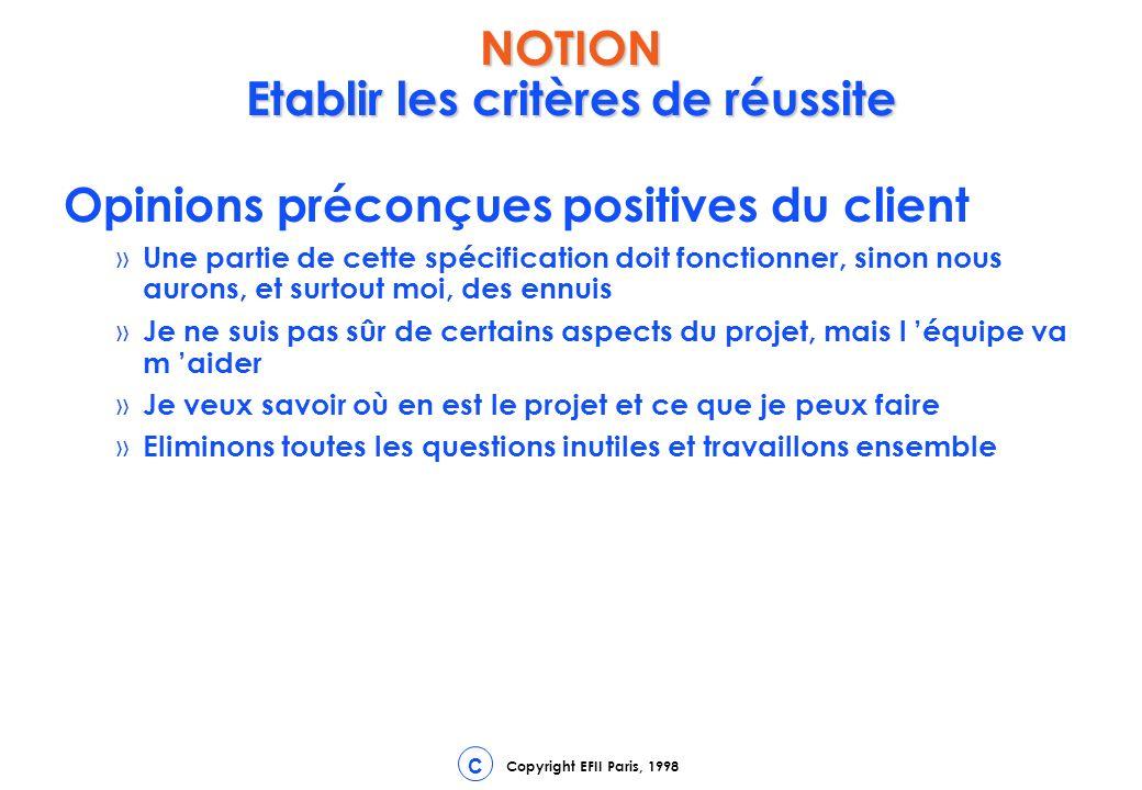 Copyright EFII Paris, 1998 C Opinions préconçues positives du client » Une partie de cette spécification doit fonctionner, sinon nous aurons, et surtout moi, des ennuis » Je ne suis pas sûr de certains aspects du projet, mais l équipe va m aider » Je veux savoir où en est le projet et ce que je peux faire » Eliminons toutes les questions inutiles et travaillons ensemble NOTION Etablir les critères de réussite