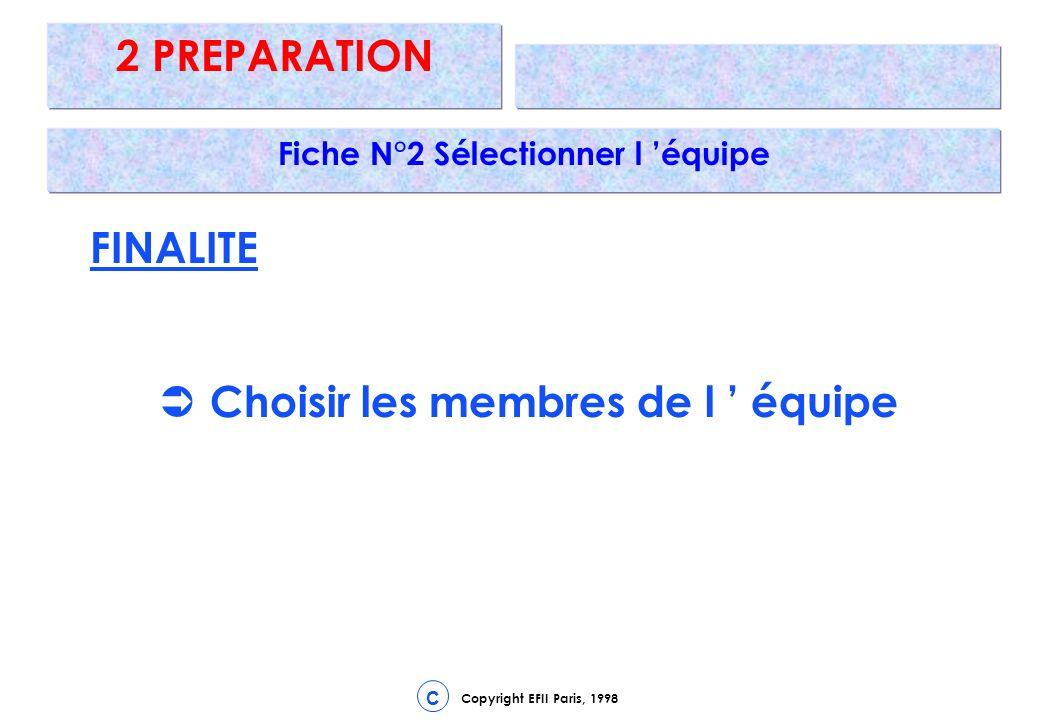 Copyright EFII Paris, 1998 C 2 PREPARATION Fiche N°2 Sélectionner l équipe FINALITE Choisir les membres de l équipe