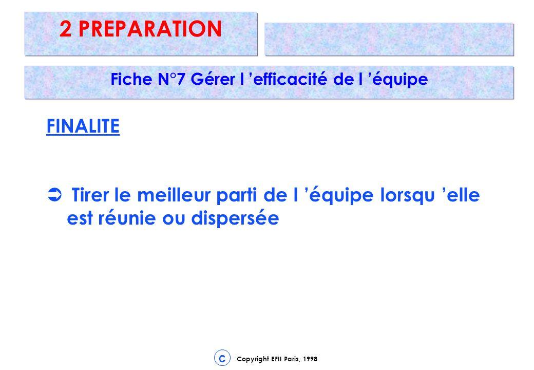 Copyright EFII Paris, 1998 C 2 PREPARATION Fiche N°7 Gérer l efficacité de l équipe FINALITE Tirer le meilleur parti de l équipe lorsqu elle est réunie ou dispersée
