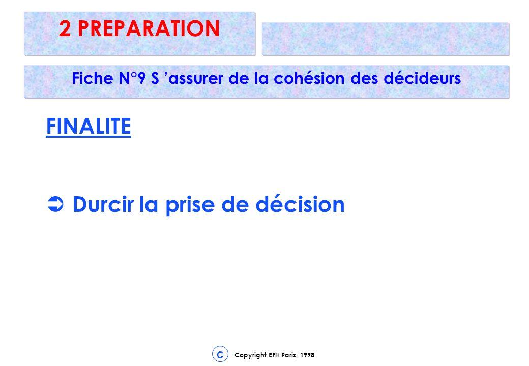 Copyright EFII Paris, 1998 C 2 PREPARATION Fiche N°9 S assurer de la cohésion des décideurs FINALITE Durcir la prise de décision