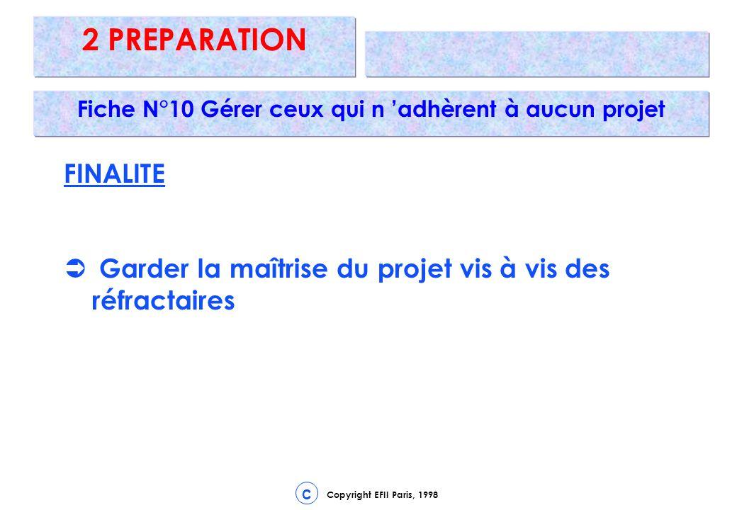 Copyright EFII Paris, 1998 C 2 PREPARATION Fiche N°10 Gérer ceux qui n adhèrent à aucun projet FINALITE Garder la maîtrise du projet vis à vis des réfractaires