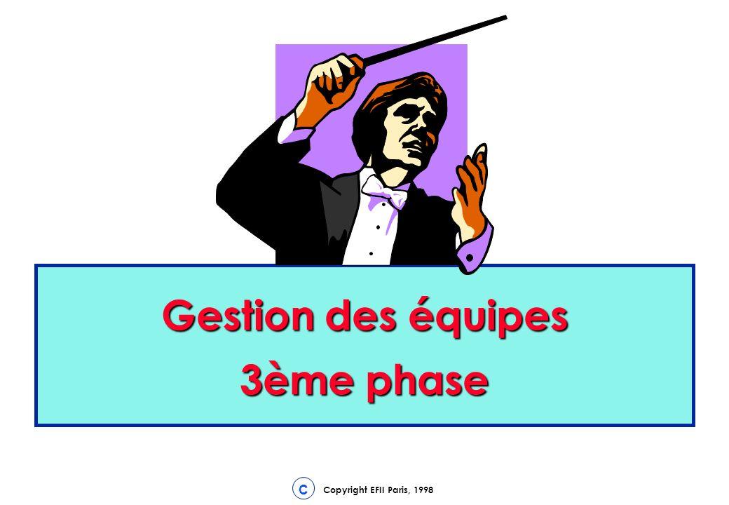 Copyright EFII Paris, 1998 C Gestion des équipes 3ème phase