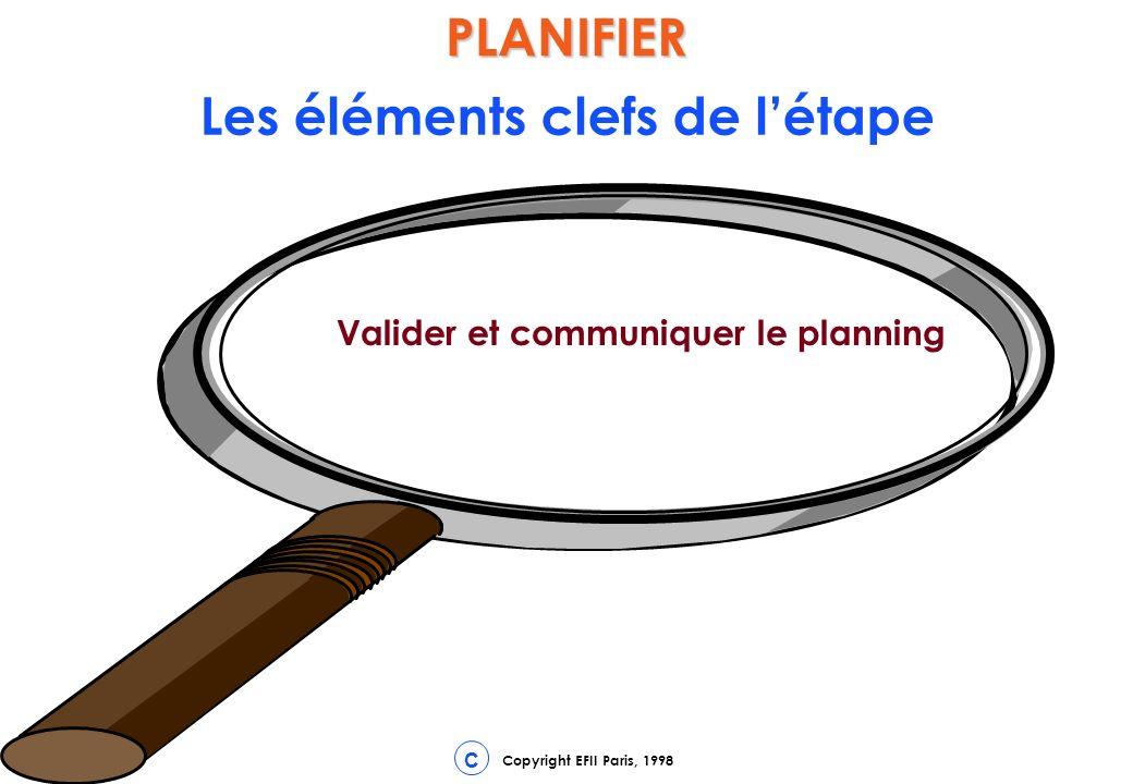 CPLANIFIER Les éléments clefs de létape Valider et communiquer le planning