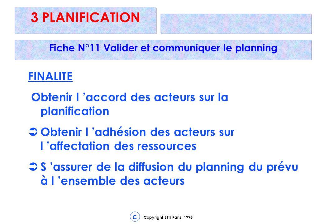 Copyright EFII Paris, 1998 C 3 PLANIFICATION Fiche N°11 Valider et communiquer le planning FINALITE Obtenir l accord des acteurs sur la planification Obtenir l adhésion des acteurs sur l affectation des ressources S assurer de la diffusion du planning du prévu à l ensemble des acteurs