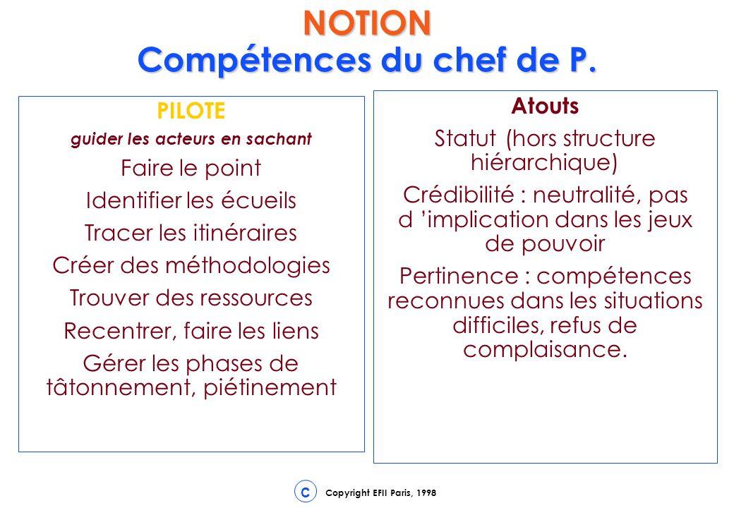 Copyright EFII Paris, 1998 C NOTION Compétences du chef de P.