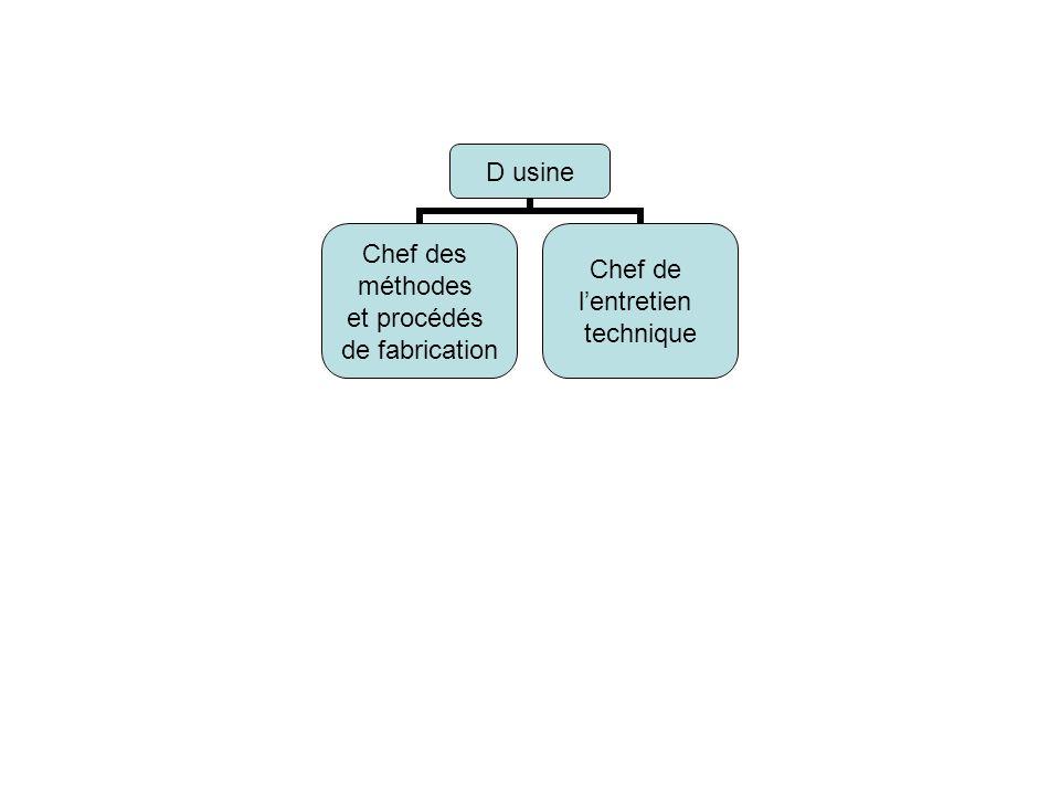 D usine Chef des méthodes et procédés de fabrication Chef de lentretien technique