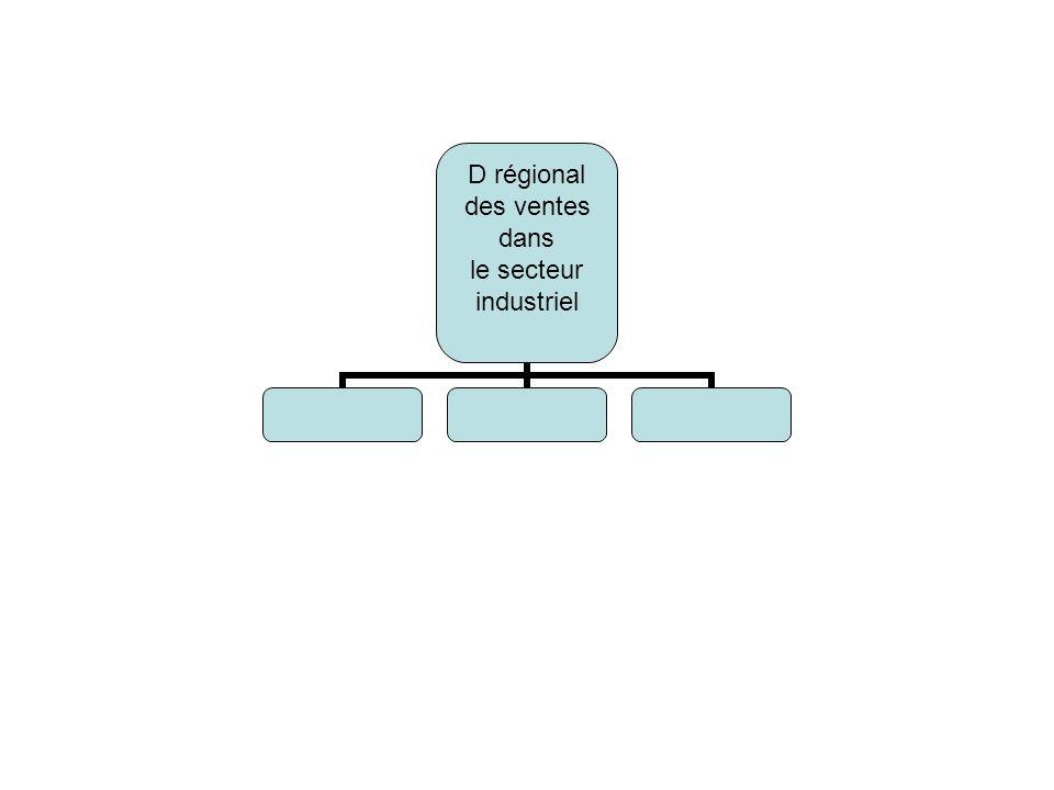 D régional des ventes dans le secteur industriel
