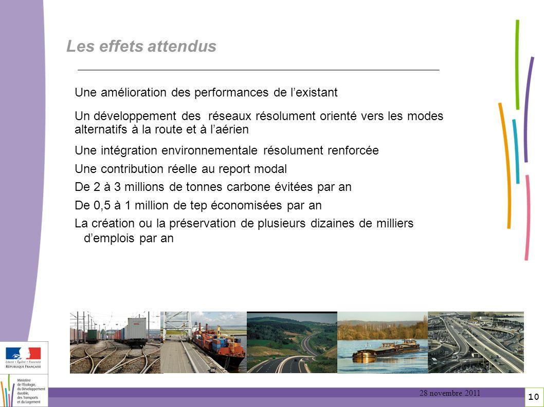 10 10 Les effets attendus Un développement des réseaux résolument orienté vers les modes alternatifs à la route et à laérien Une intégration environne