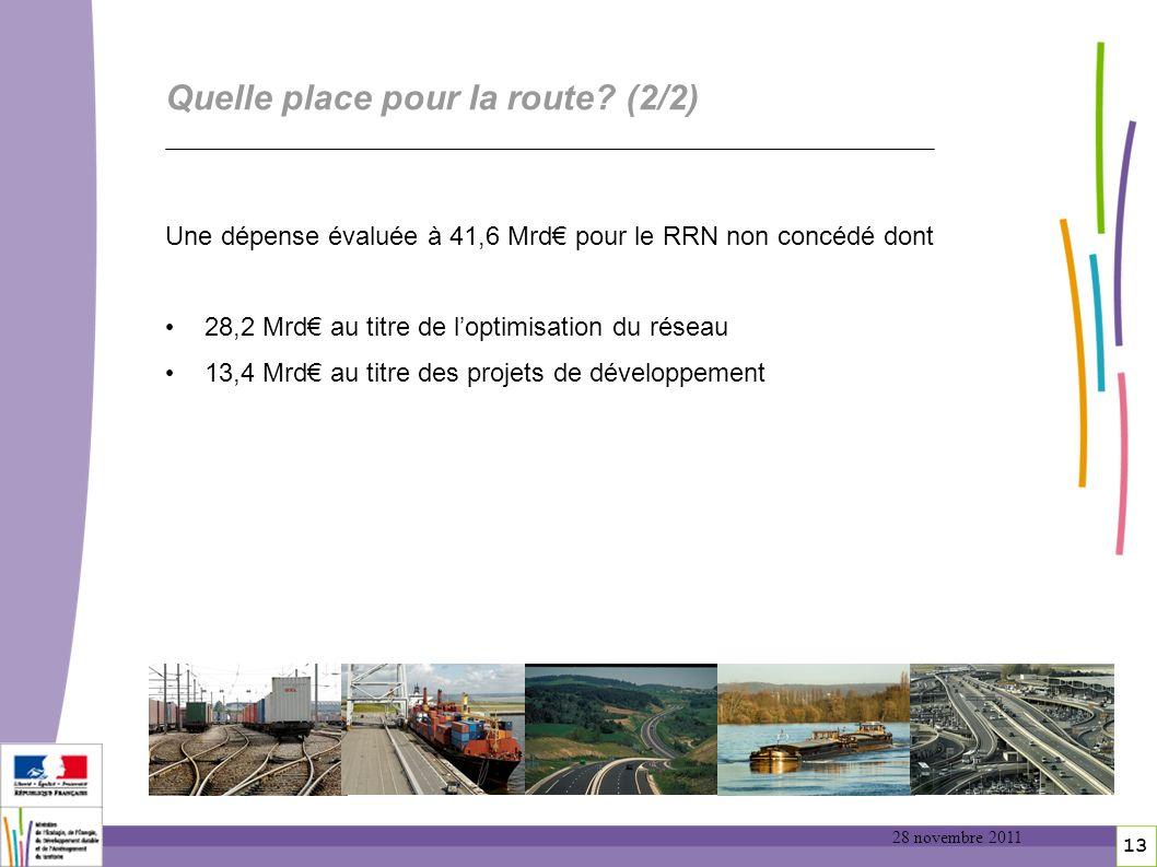 13 Quelle place pour la route? (2/2) Une dépense évaluée à 41,6 Mrd pour le RRN non concédé dont 28,2 Mrd au titre de loptimisation du réseau 13,4 Mrd