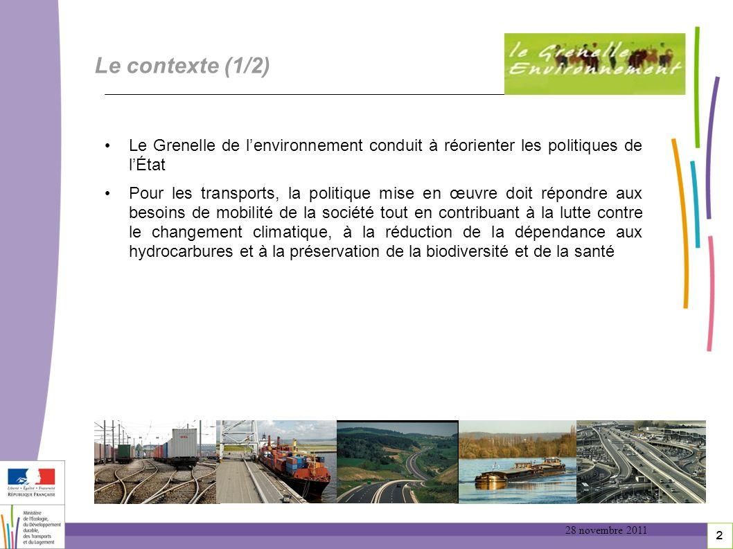 2 2 Le Grenelle de lenvironnement conduit à réorienter les politiques de lÉtat Pour les transports, la politique mise en œuvre doit répondre aux besoi