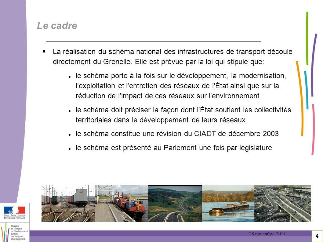4 La réalisation du schéma national des infrastructures de transport découle directement du Grenelle. Elle est prévue par la loi qui stipule que: le s