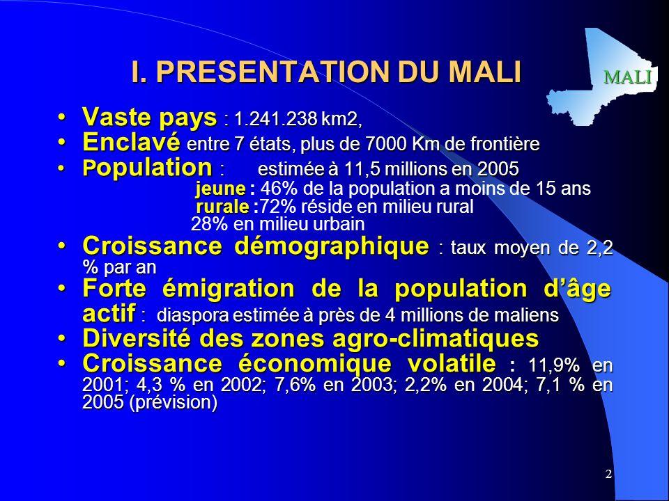MALI 3 II.