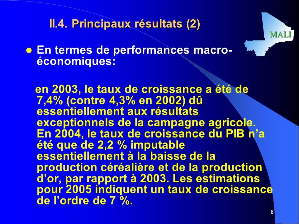 MALI 9 Principaux résultats (3) II.4.