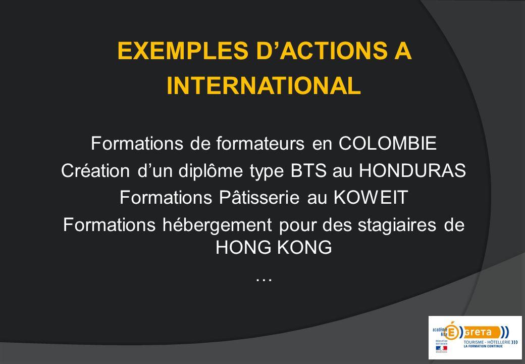 EXEMPLES DACTIONS A INTERNATIONAL Formations de formateurs en COLOMBIE Création dun diplôme type BTS au HONDURAS Formations Pâtisserie au KOWEIT Forma