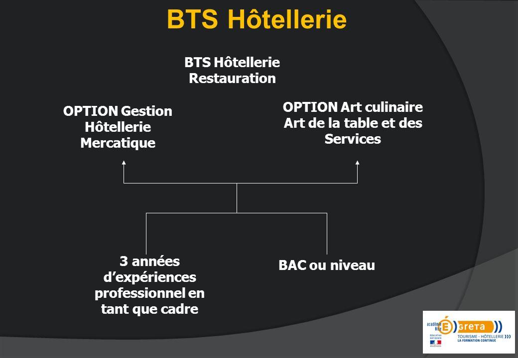 BTS Hôtellerie OPTION Gestion Hôtellerie Mercatique BTS Hôtellerie Restauration OPTION Art culinaire Art de la table et des Services BAC ou niveau 3 années dexpériences professionnel en tant que cadre