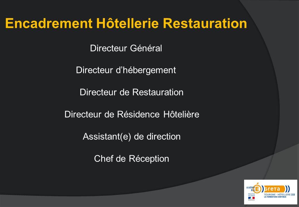 Encadrement Hôtellerie Restauration Directeur Général Directeur dhébergement Directeur de Restauration Directeur de Résidence Hôtelière Assistant(e) de direction Chef de Réception