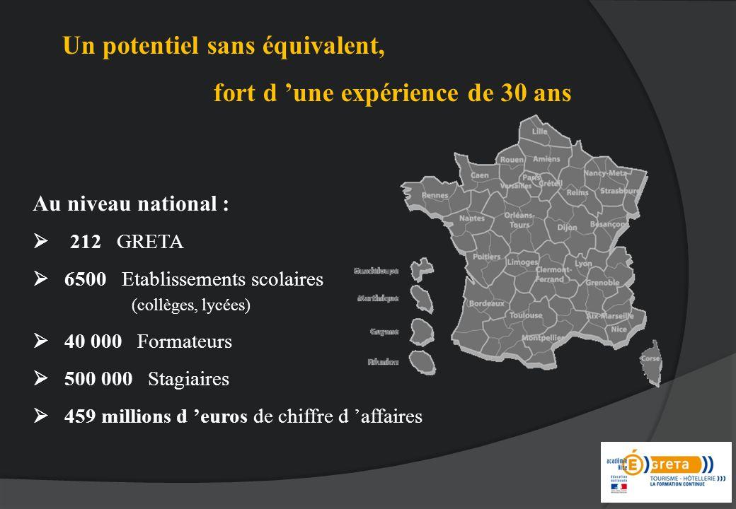 Au niveau national : 212 GRETA 6500 Etablissements scolaires (collèges, lycées) 40 000 Formateurs 500 000 Stagiaires 459 millions d euros de chiffre d