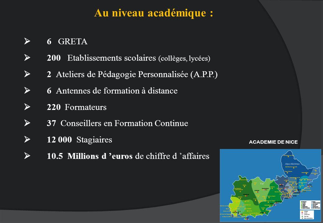 6 GRETA 200 Etablissements scolaires (collèges, lycées) 2 Ateliers de Pédagogie Personnalisée (A.P.P.) 6 Antennes de formation à distance 220 Formateu