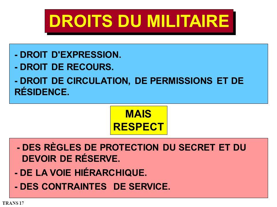 DROITS DU MILITAIRE - DROIT D EXPRESSION.