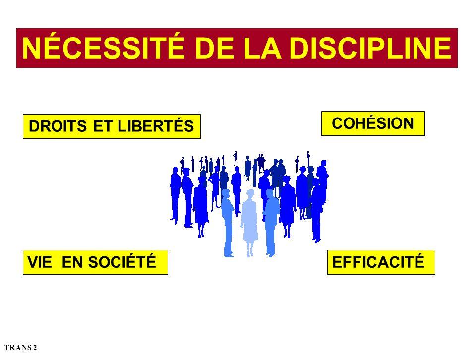 VIE EN SOCIÉTÉ COHÉSION DROITS ET LIBERTÉS EFFICACITÉ NÉCESSITÉ DE LA DISCIPLINE TRANS 2