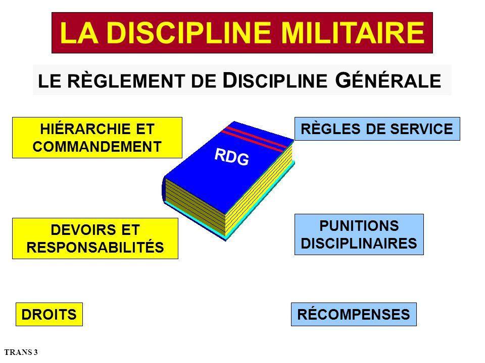 DEVOIRS ET RESPONSABILITÉS RÈGLES DE SERVICE RÉCOMPENSES PUNITIONS DISCIPLINAIRES HIÉRARCHIE ET COMMANDEMENT DROITS LA DISCIPLINE MILITAIRE RDG LE RÈGLEMENT DE D ISCIPLINE G ÉNÉRALE TRANS 3