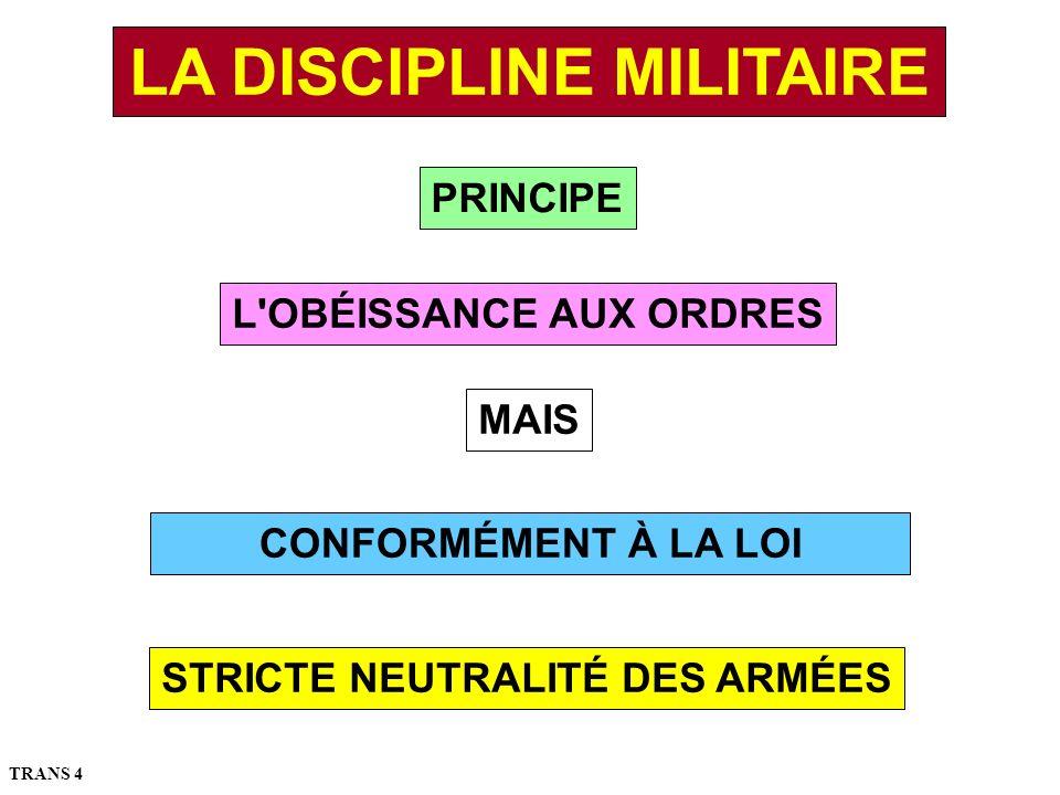PRINCIPE L'OBÉISSANCE AUX ORDRES CONFORMÉMENT À LA LOI MAIS STRICTE NEUTRALITÉ DES ARMÉES LA DISCIPLINE MILITAIRE TRANS 4
