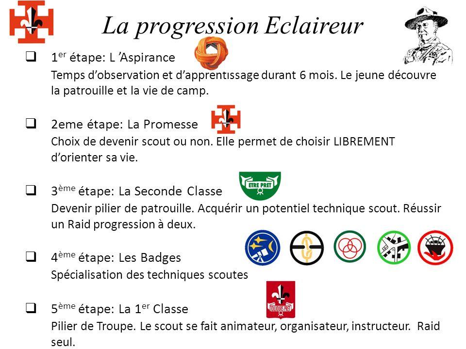La progression Eclaireur 1 er étape: L Aspirance Temps dobservation et dapprentissage durant 6 mois.