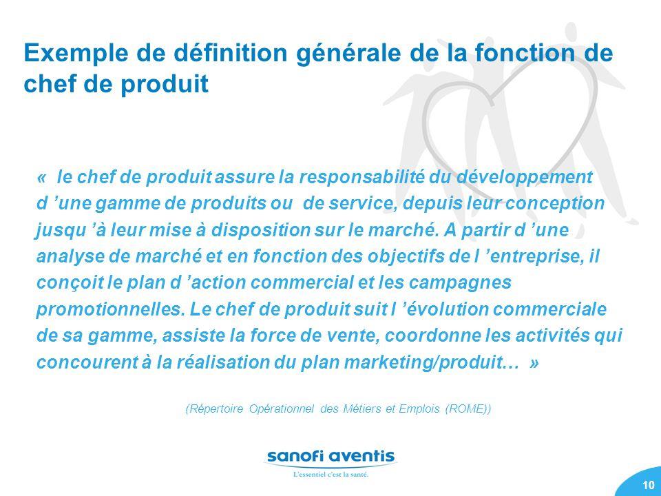 10 Exemple de définition générale de la fonction de chef de produit « le chef de produit assure la responsabilité du développement d une gamme de prod