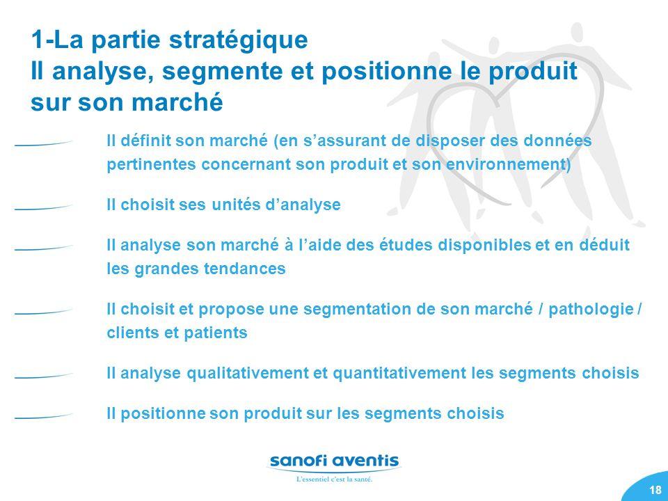 18 1-La partie stratégique Il analyse, segmente et positionne le produit sur son marché Il définit son marché (en sassurant de disposer des données pe