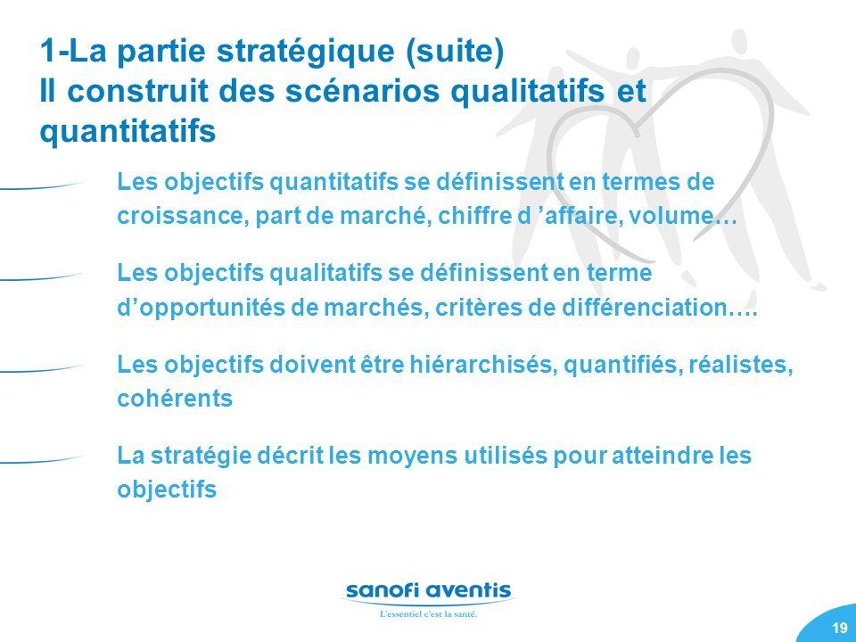 19 1-La partie stratégique (suite) Il construit des scénarios qualitatifs et quantitatifs Les objectifs quantitatifs se définissent en termes de crois