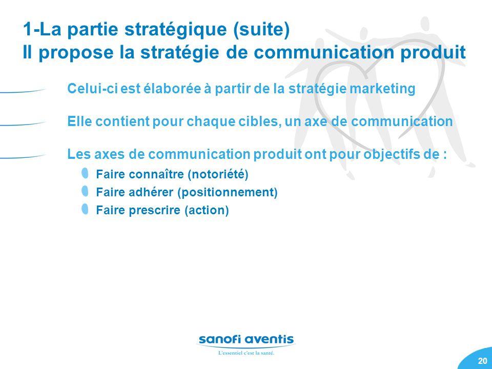 20 1-La partie stratégique (suite) Il propose la stratégie de communication produit Celui-ci est élaborée à partir de la stratégie marketing Elle cont