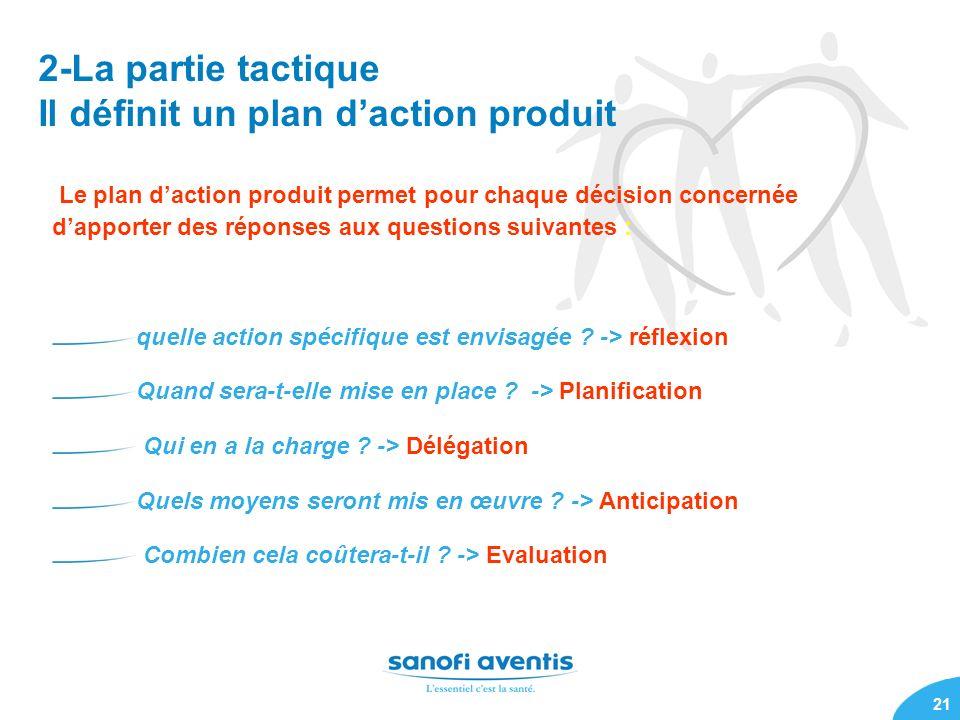 21 2-La partie tactique Il définit un plan daction produit Le plan daction produit permet pour chaque décision concernée dapporter des réponses aux qu